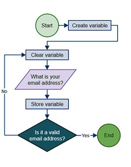 C programming problem solving pdf